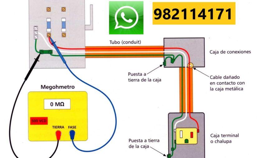 🥇 POZO A TIERRA 🥇 Mantenimiento, Instalación en La Molina